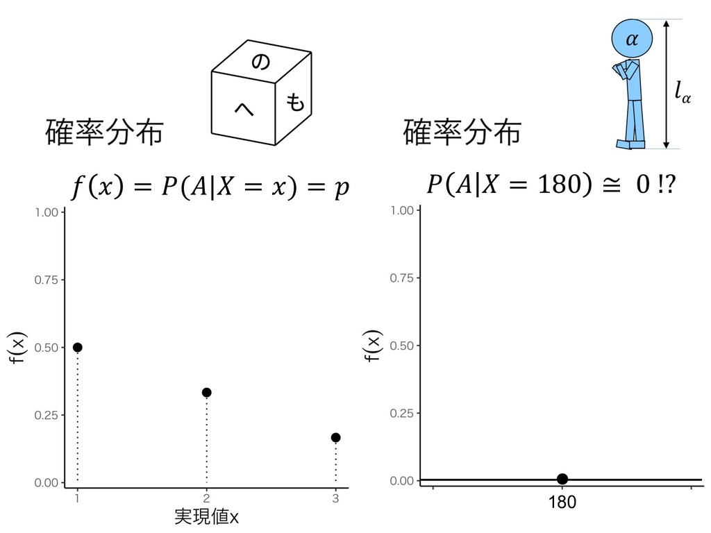 = (  = ) =     = 180 ≅ 0 !? 180