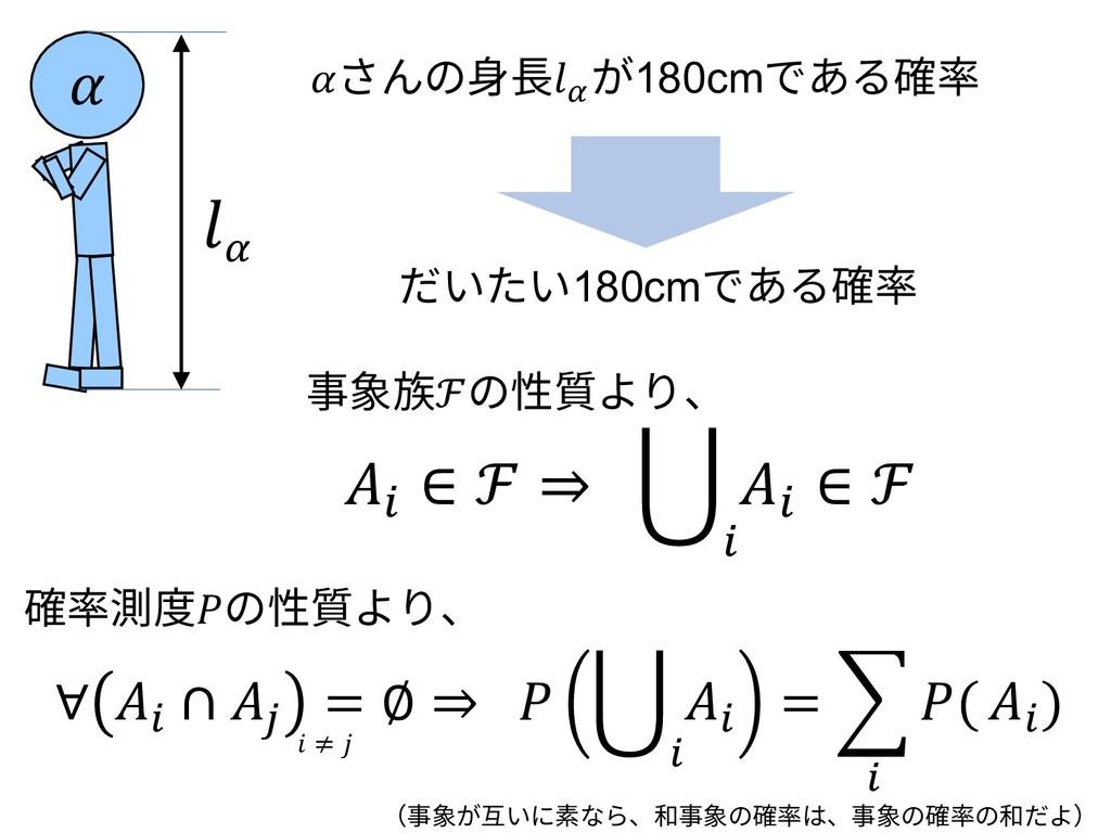 さんの⾝⻑\ が180cmである確率  \ だいたい180cmである確率 事象族ℱの性質より、...