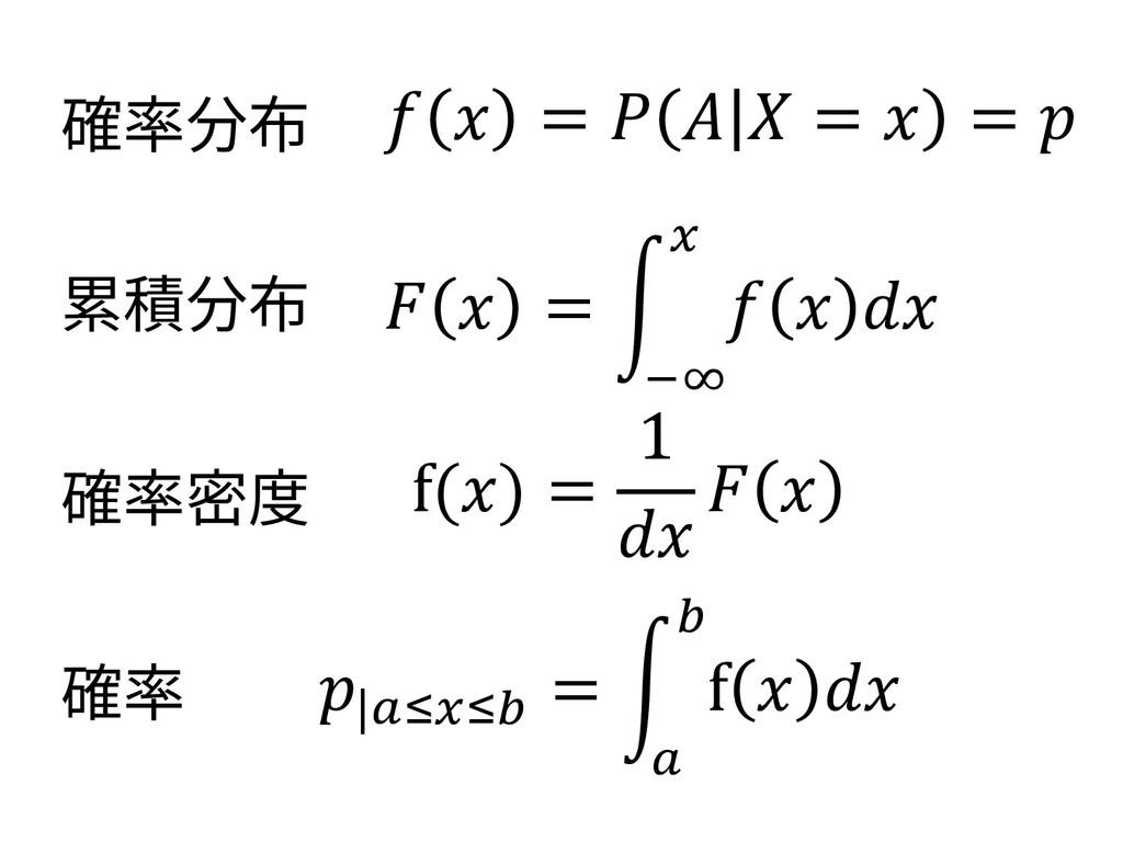 =    =  =    = g    n Ue f() = 1     rvnvu = ...