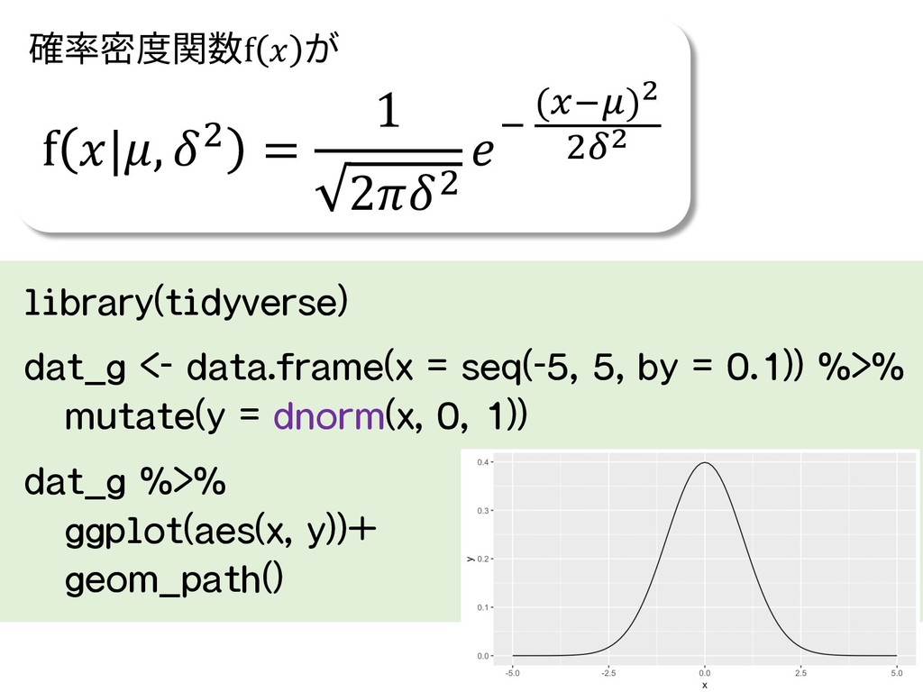 library(tidyverse) dat_g <- data.frame(x = seq(...