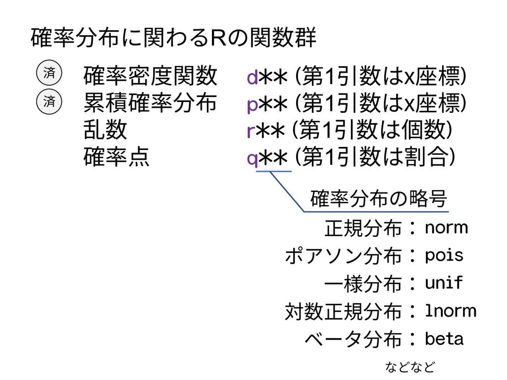 確率分布に関わるRの関数群 d** (第1引数はx座標) p** (第1引数はx座標) r**...