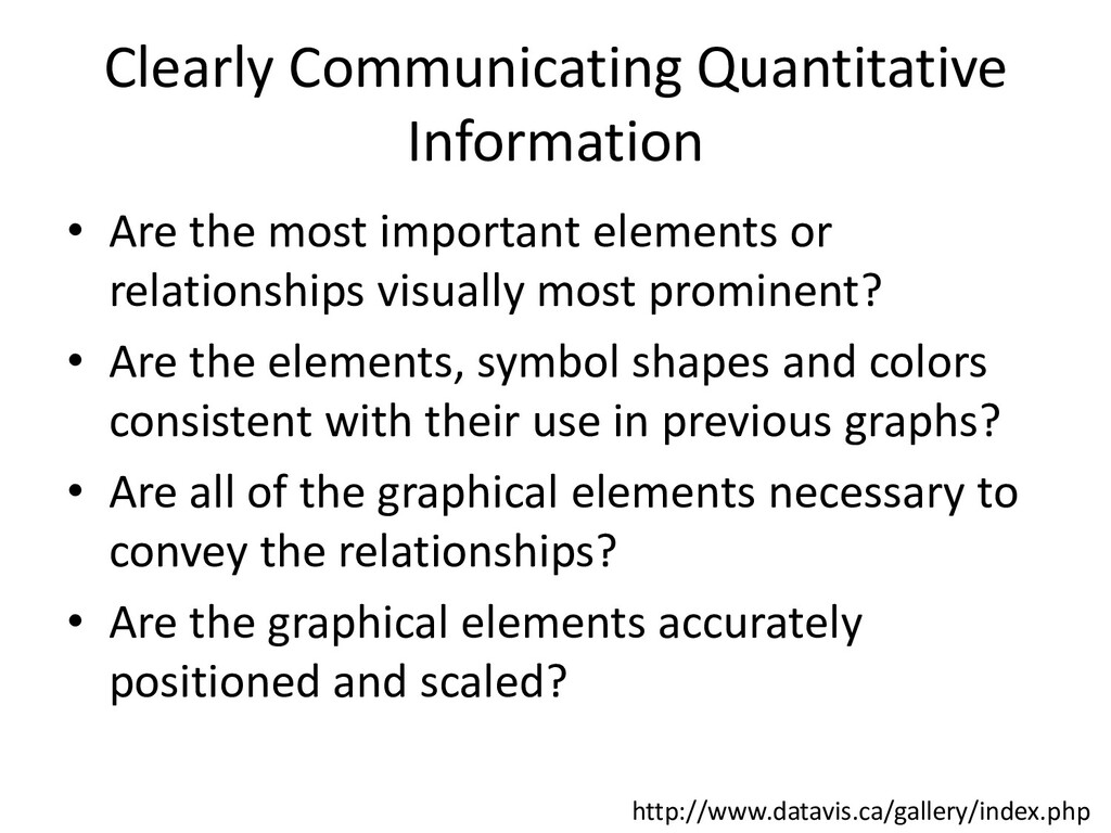 Clearly Communicating Quantitative Information ...