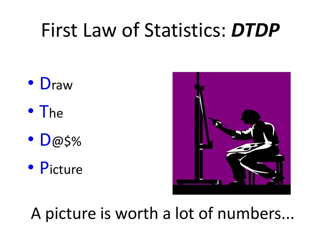 First Law of Statistics: DTDP • Draw • The • D@...