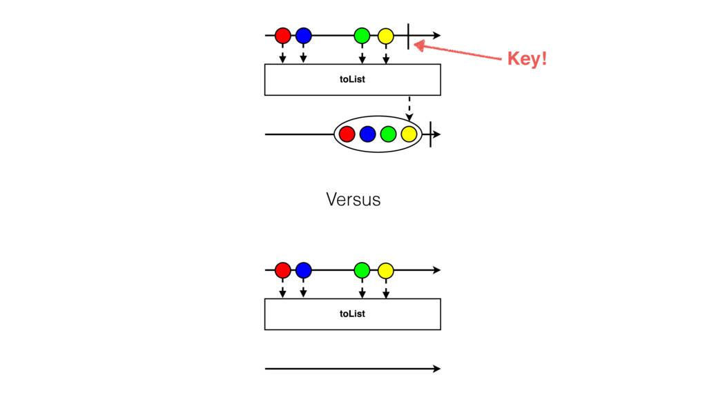 Versus Key!