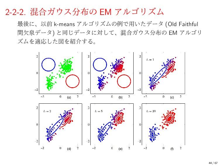 2-2-2. ࠞ߹Ψεͷ EM ΞϧΰϦζϜ ࠷ޙʹɺҎલ k-means ΞϧΰϦζϜ...
