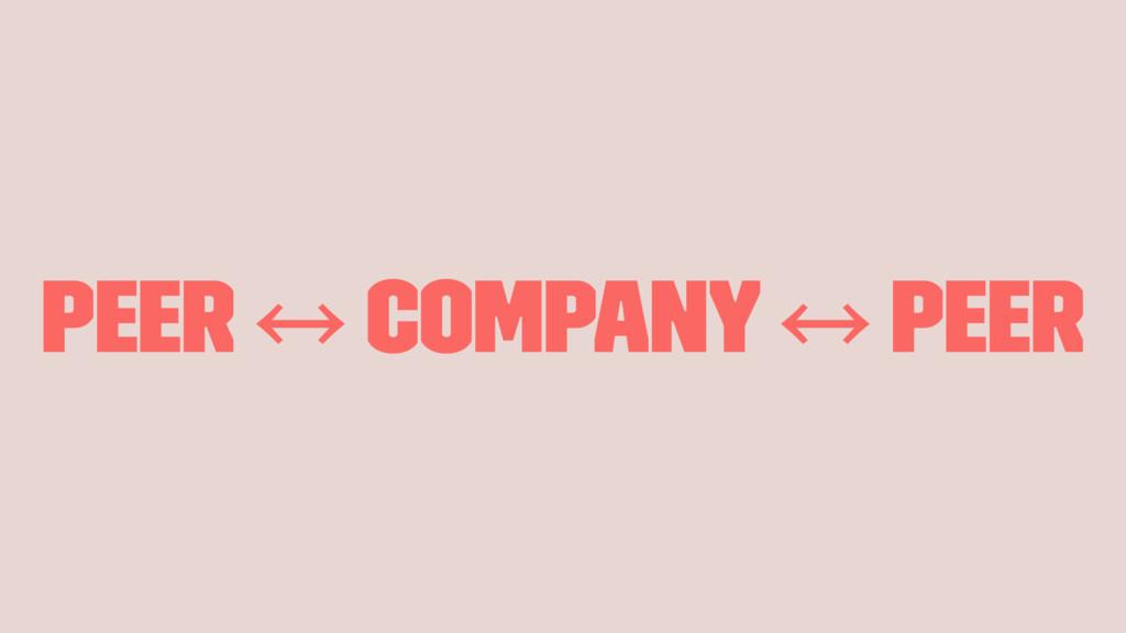 Peer 㲗 Company 㲗 Peer