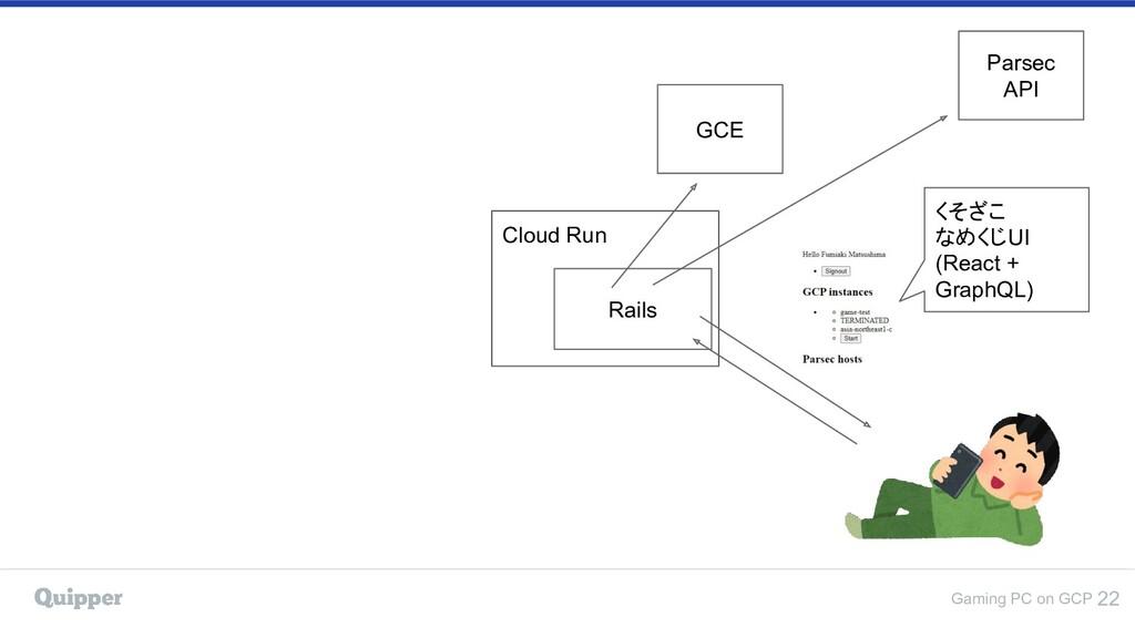 Gaming PC on GCP 22 Cloud Run Rails GCE Parsec ...