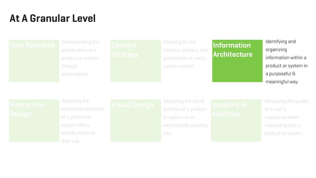 Usability & Analytics Designing the interactive...