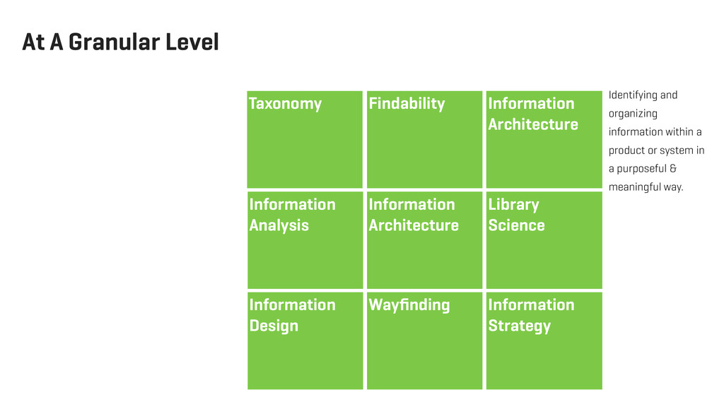 Taxonomy Findability Search Information Analysi...