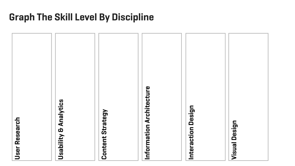 Graph The Skill Level By Discipline User Resear...