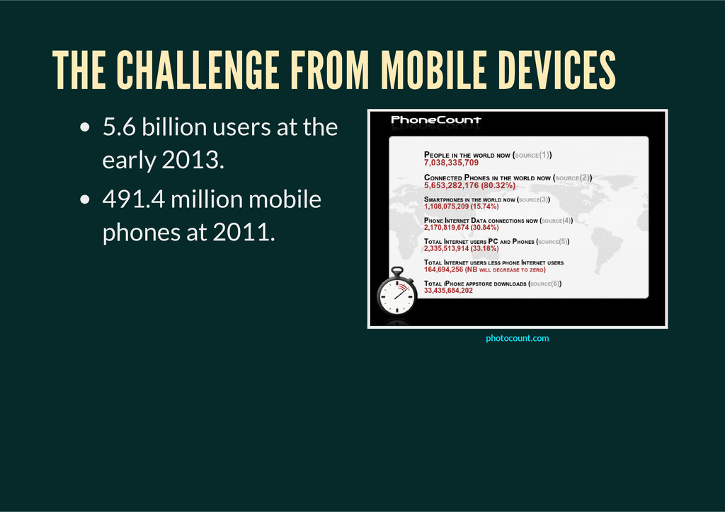 5.6 billion users at the early 2013. 491.4 mill...