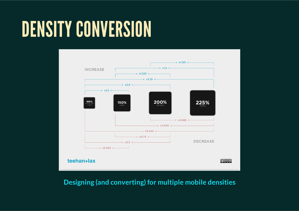 DENSITY CONVERSION Designing (and converting) f...