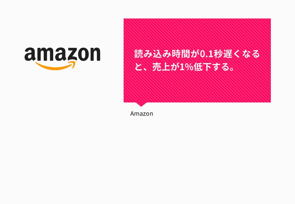 読み込み時間が0.1秒遅くなる と、売上が1%低下する。 Amazon