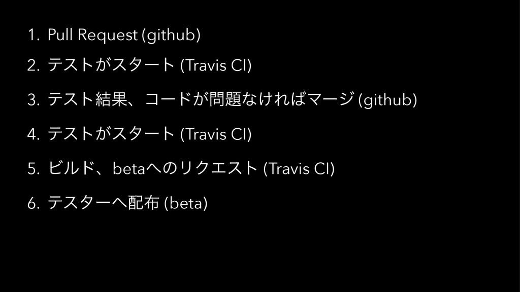 1. Pull Request (github) 2. ςετ͕ελʔτ (Travis CI...