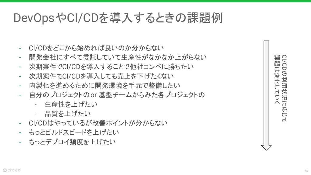 24 - CI/CDをどこから始めれば良いのか分からない - 開発会社にすべて委託していて生産...