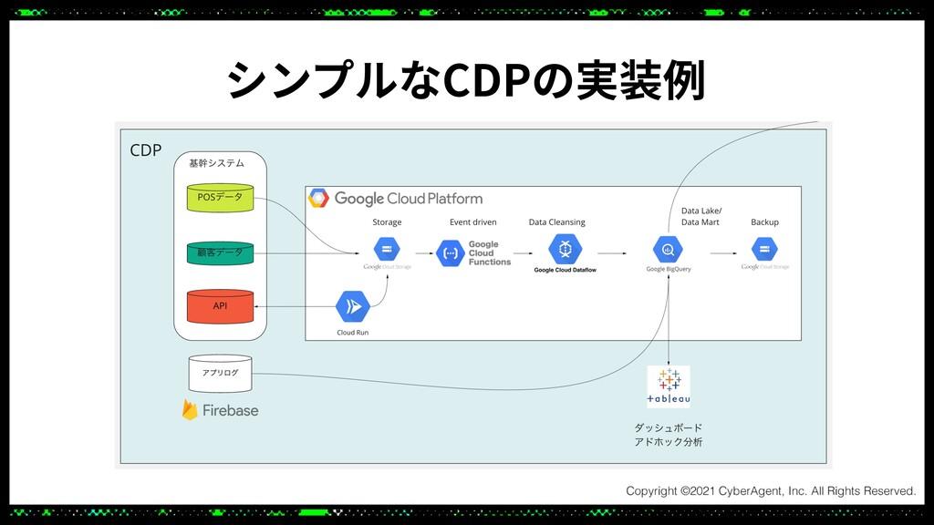 シンプルなCDPの実装例