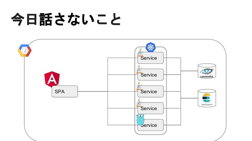今日話さないこと SPA Service Service Service Service Se...