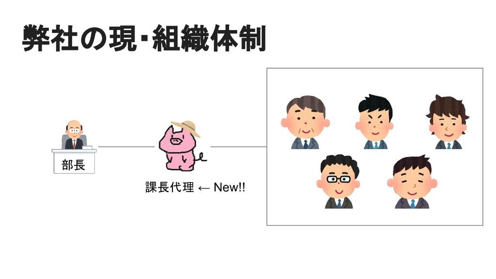 弊社の現・組織体制 部長 課長代理 ← New!!