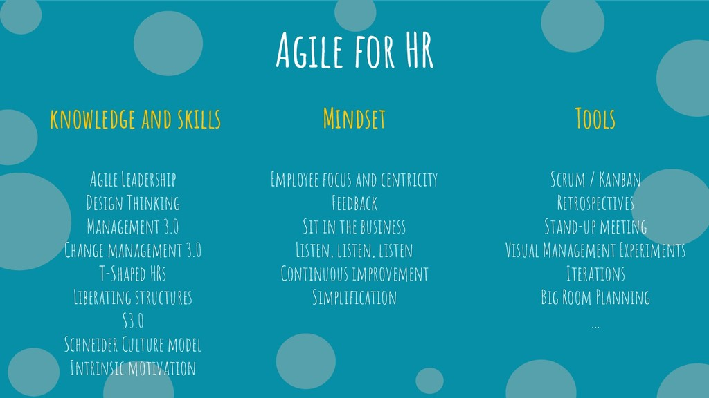 Agile for HR knowledge and skills Agile Leaders...