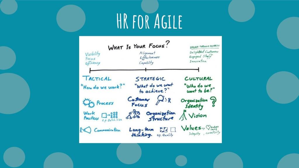 HR for Agile