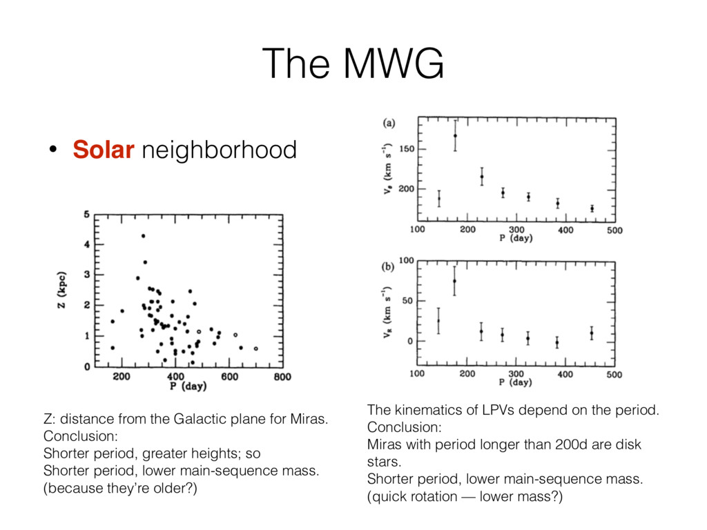 The MWG • Solar neighborhood Z: distance from t...