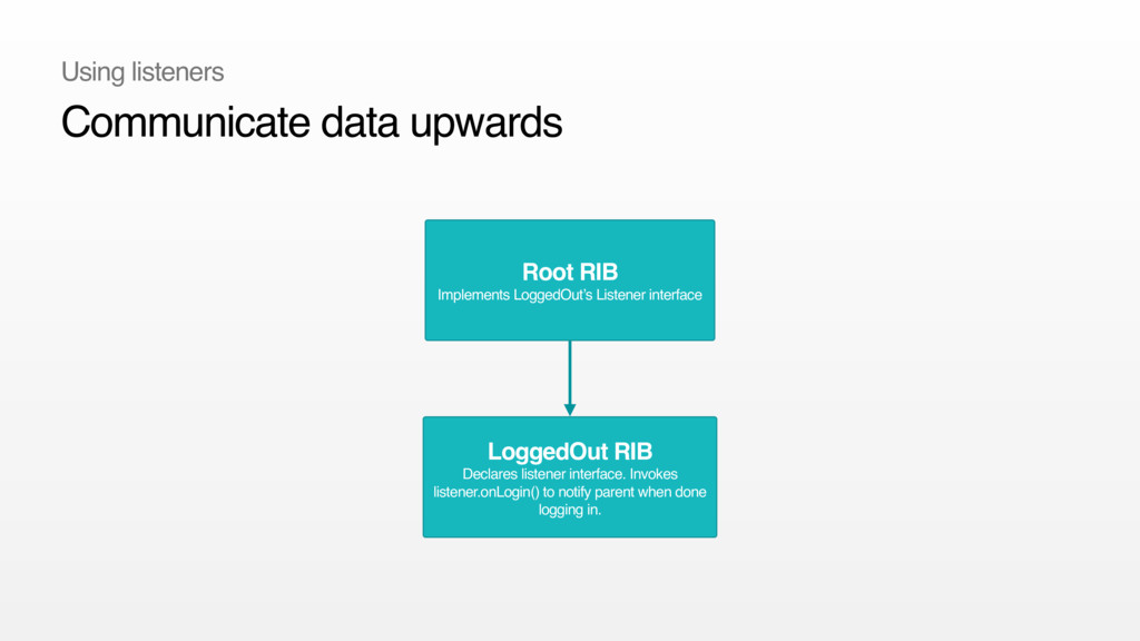 Root RIB Implements LoggedOut's Listener inter...