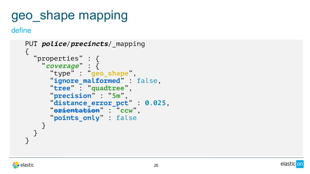 25 define geo_shape mapping PUT police/precinct...