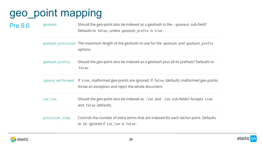 28 geo_point mapping Pre 5.0