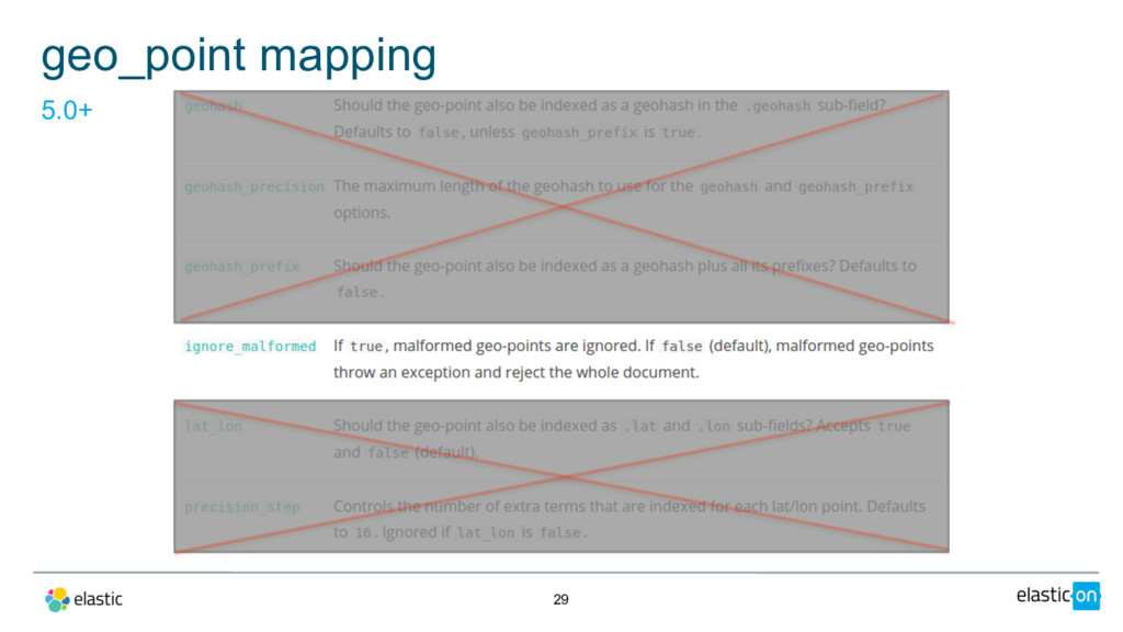 29 geo_point mapping 5.0+