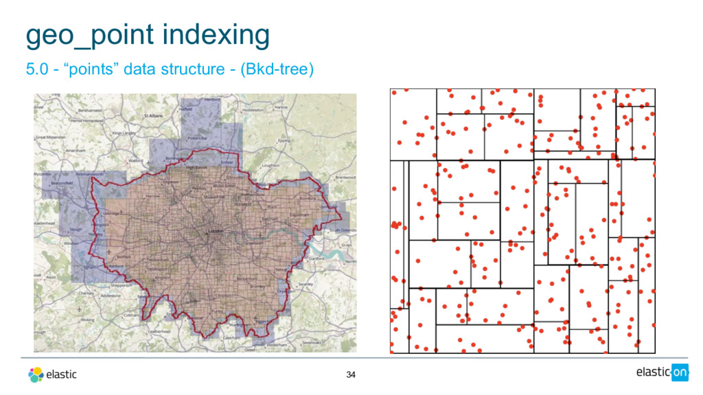 """34 geo_point indexing 5.0 - """"points"""" data struc..."""