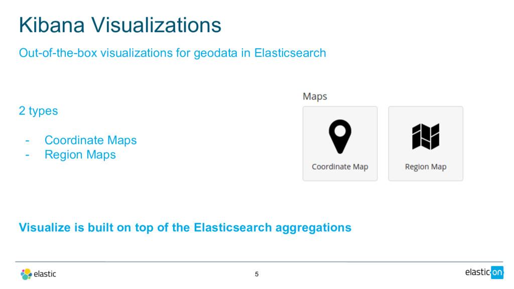 Kibana Visualizations 5 Out-of-the-box visualiz...