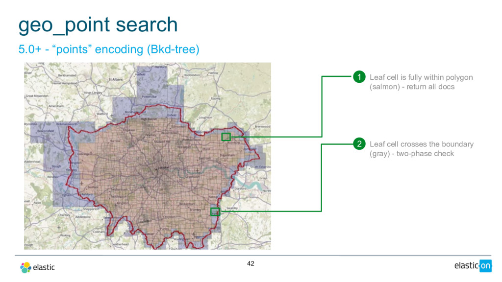 """42 geo_point search 5.0+ - """"points"""" encoding (B..."""
