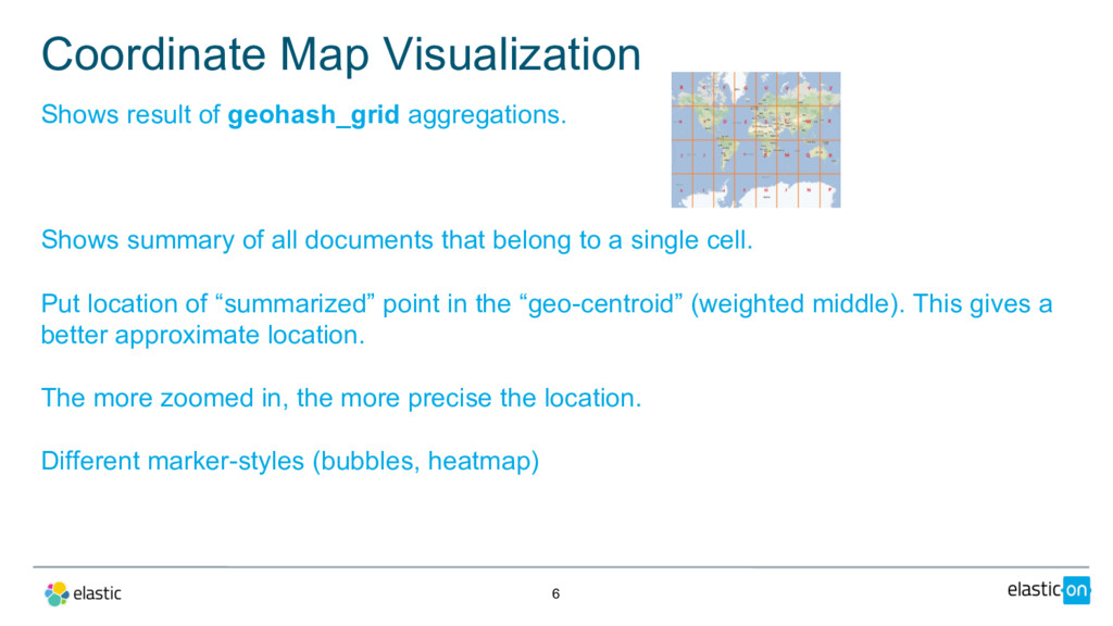 Coordinate Map Visualization 6 Shows result of ...