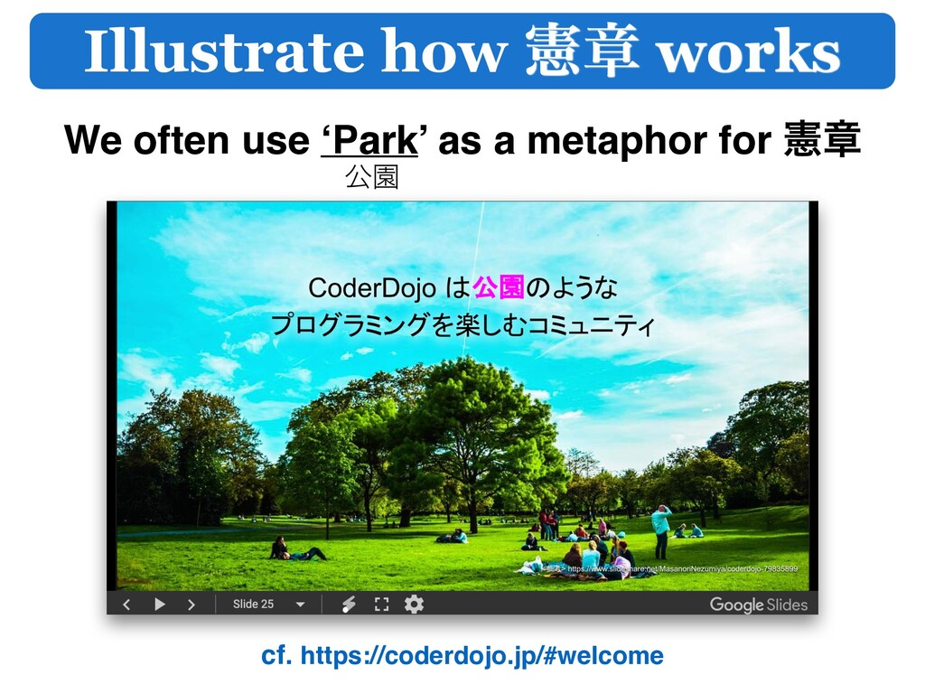 Illustrate how ݑষ works We often use 'Park' as ...