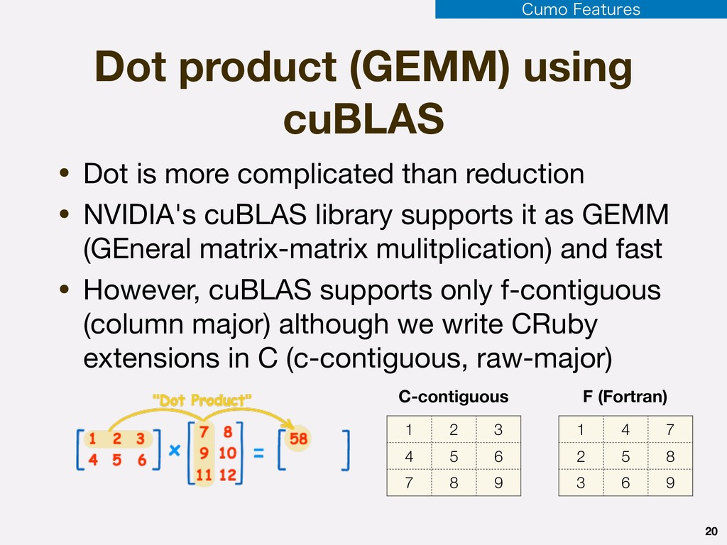 Dot product (GEMM) using cuBLAS • Dot is more c...