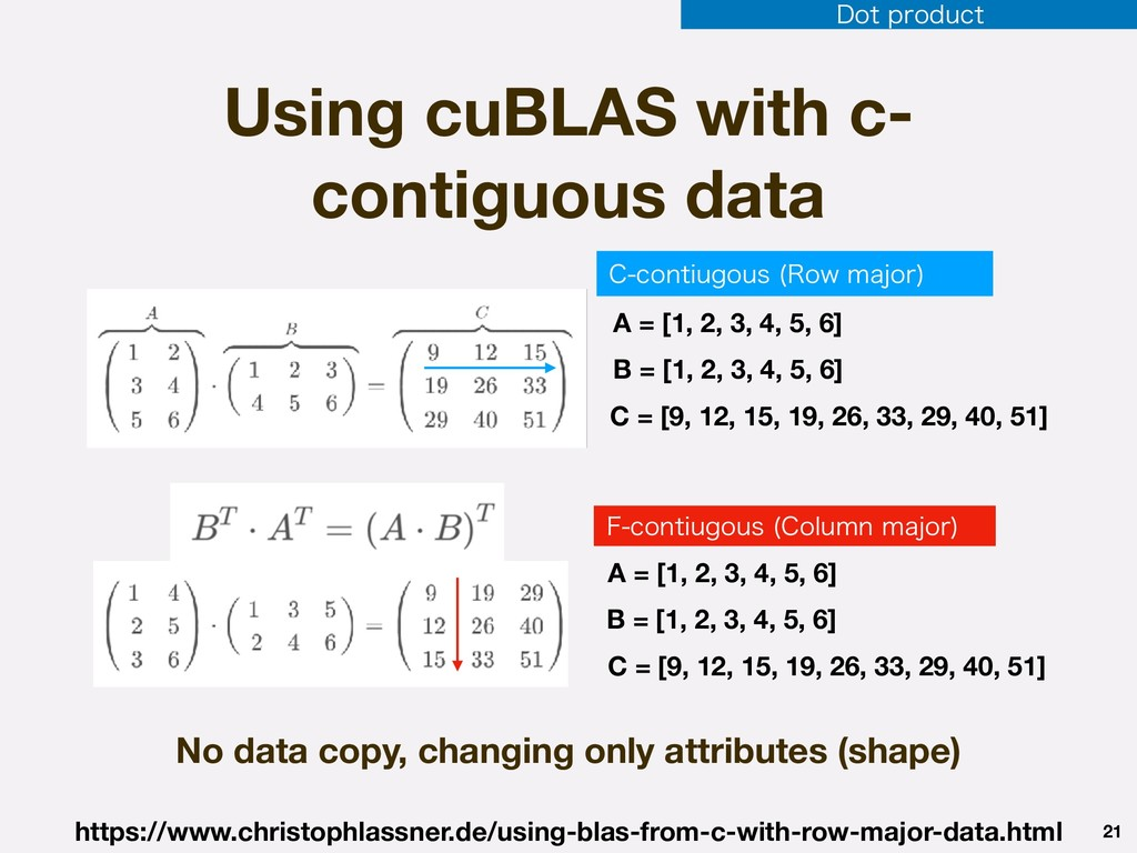Using cuBLAS with c- contiguous data 21 A = [1,...