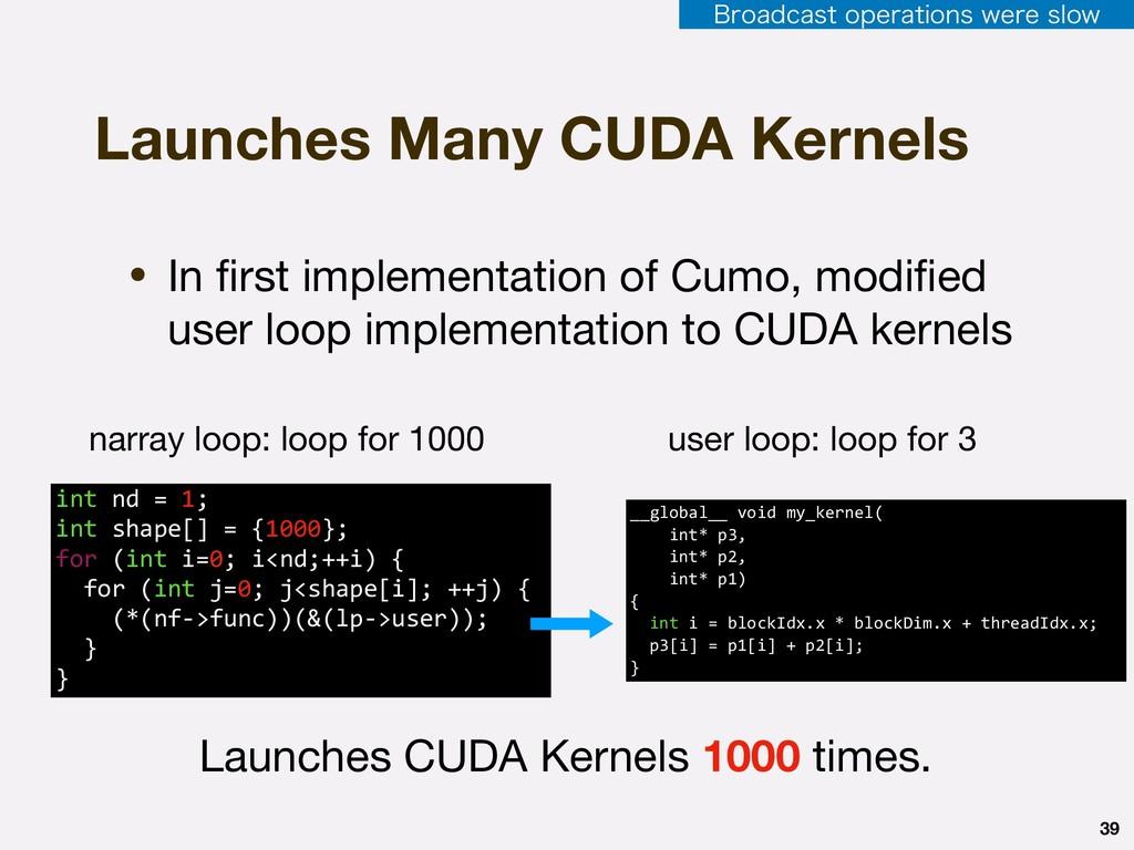 39 Launches Many CUDA Kernels user loop: loop f...