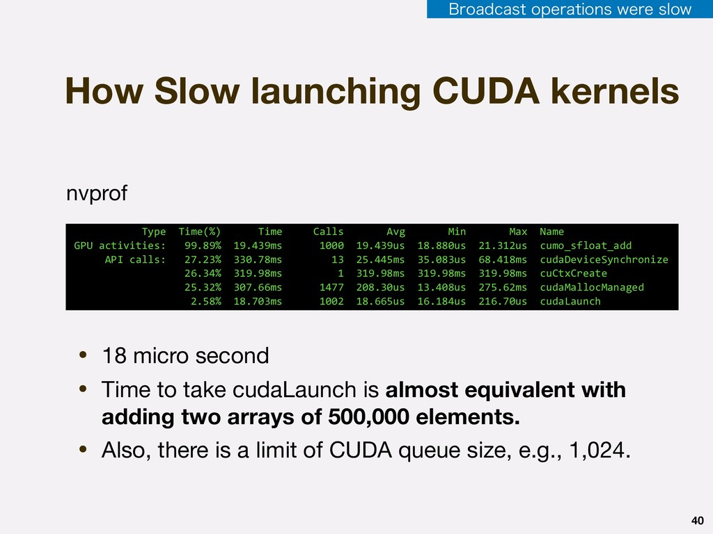 40 How Slow launching CUDA kernels Type Time(%)...