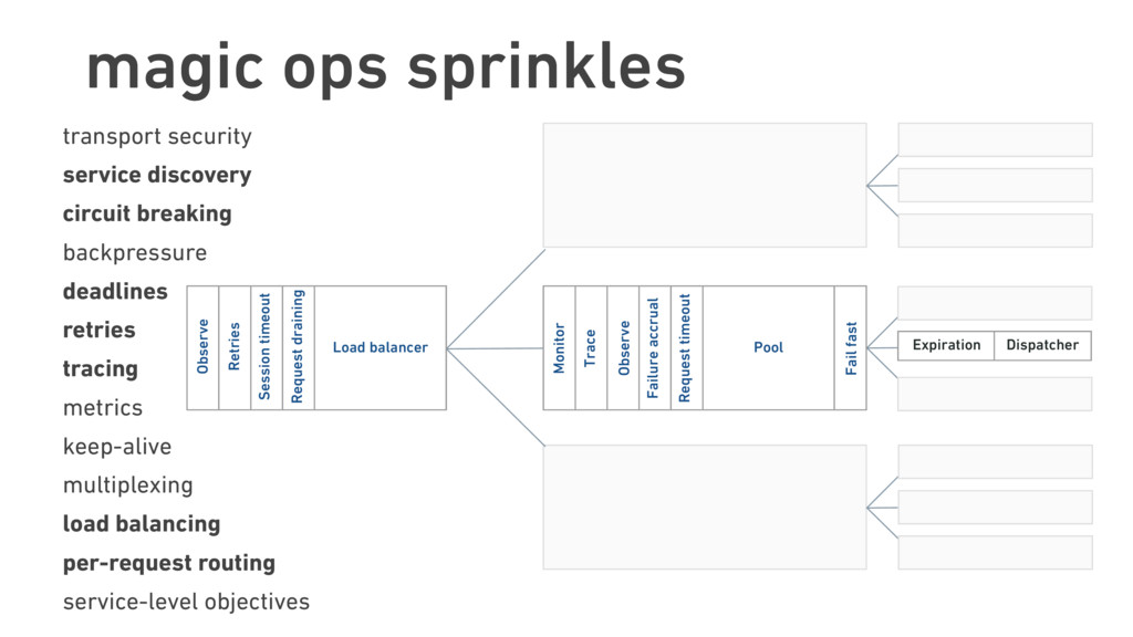 magic ops sprinkles transport security service ...