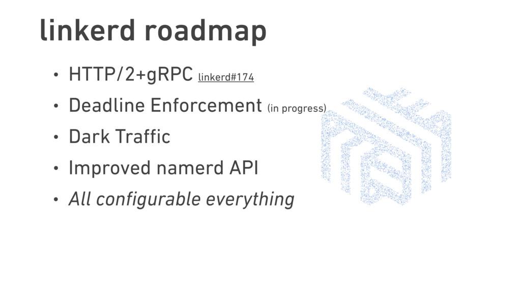 linkerd roadmap • HTTP/2+gRPC linkerd#174 • Dea...