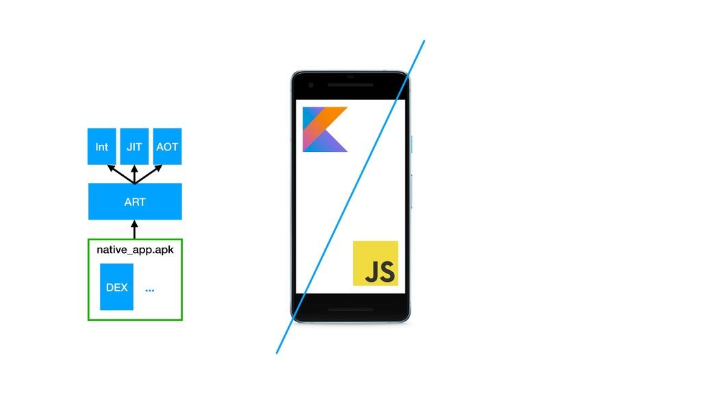 native_app.apk DEX ... ART Int JIT AOT