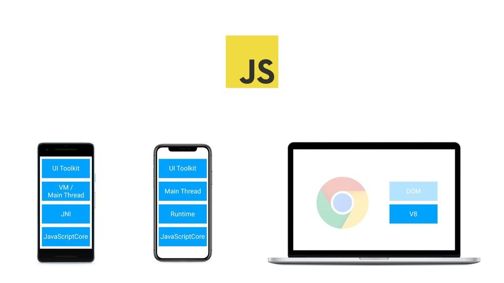 JavaScriptCore UI Toolkit VM / Main Thread JNI ...