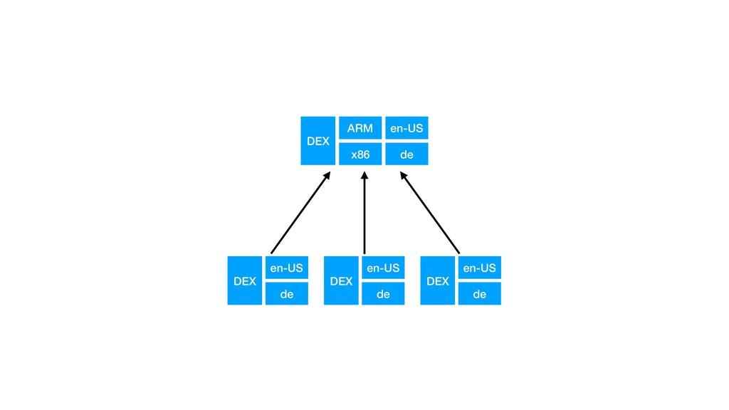 DEX ARM x86 en-US de DEX DEX DEX en-US en-US en...