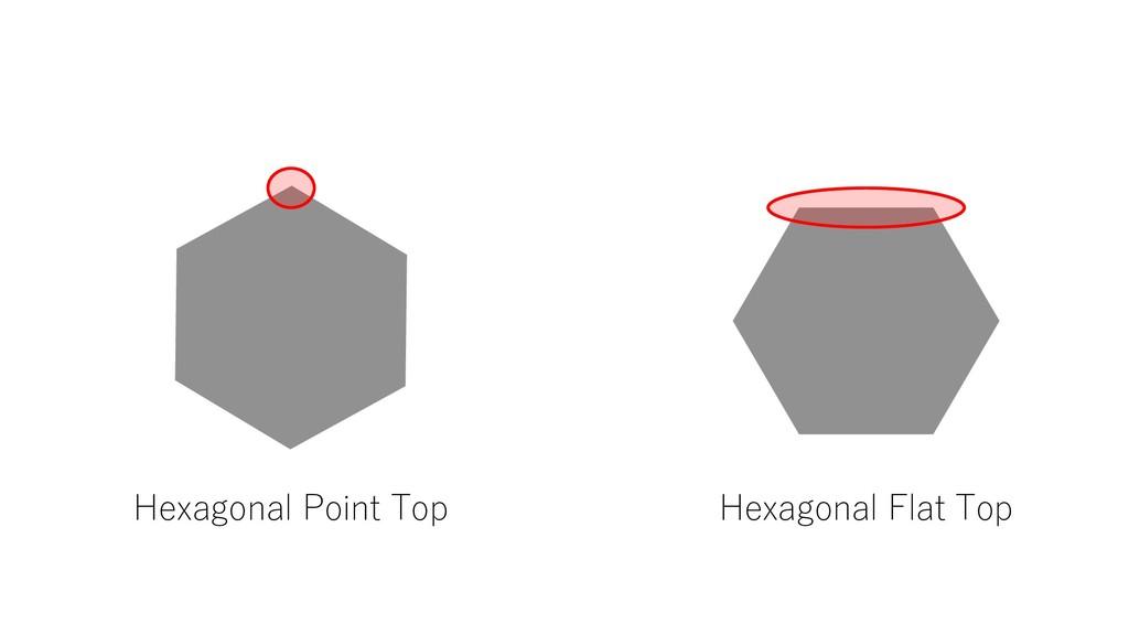 Hexagonal Point Top Hexagonal Flat Top