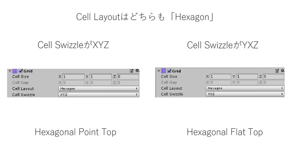 Hexagonal Point Top Hexagonal Flat Top Cell Swi...