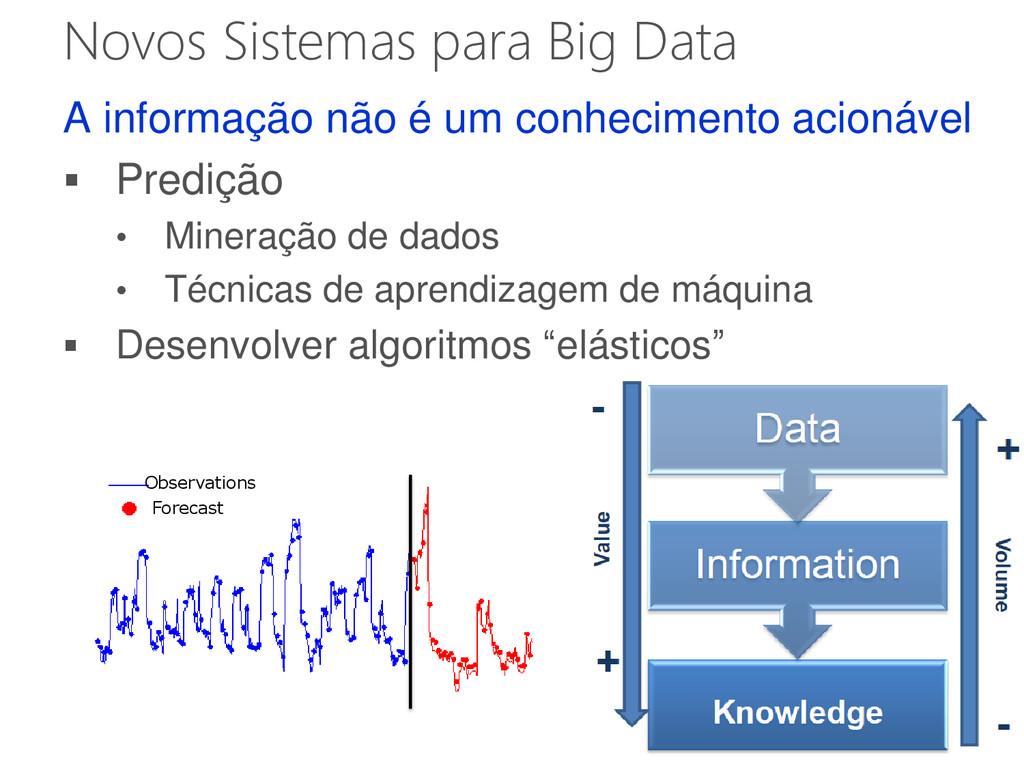 Novos Sistemas para Big Data A informação não é...
