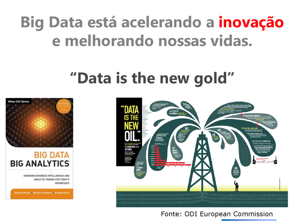 Big Data está acelerando a inovação e melhorand...