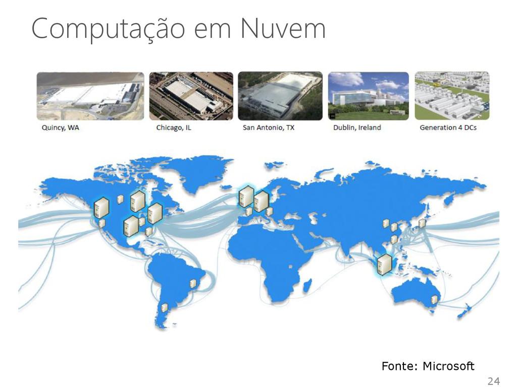 Computação em Nuvem 24 Fonte: Microsoft