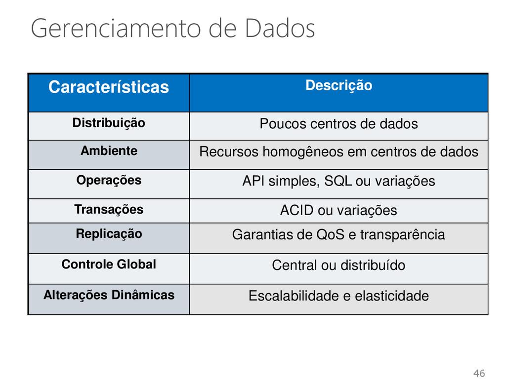 Gerenciamento de Dados 46 Características Descr...