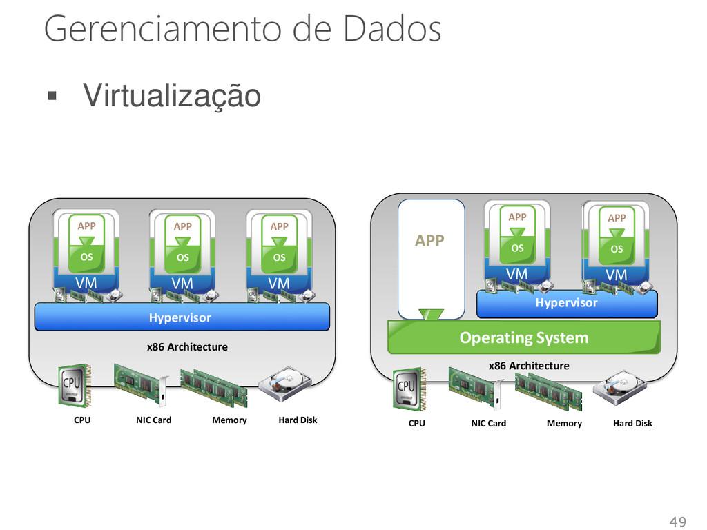 Gerenciamento de Dados  Virtualização 49 CPU M...